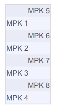 MPK_Number_Sequence_Example.PNG